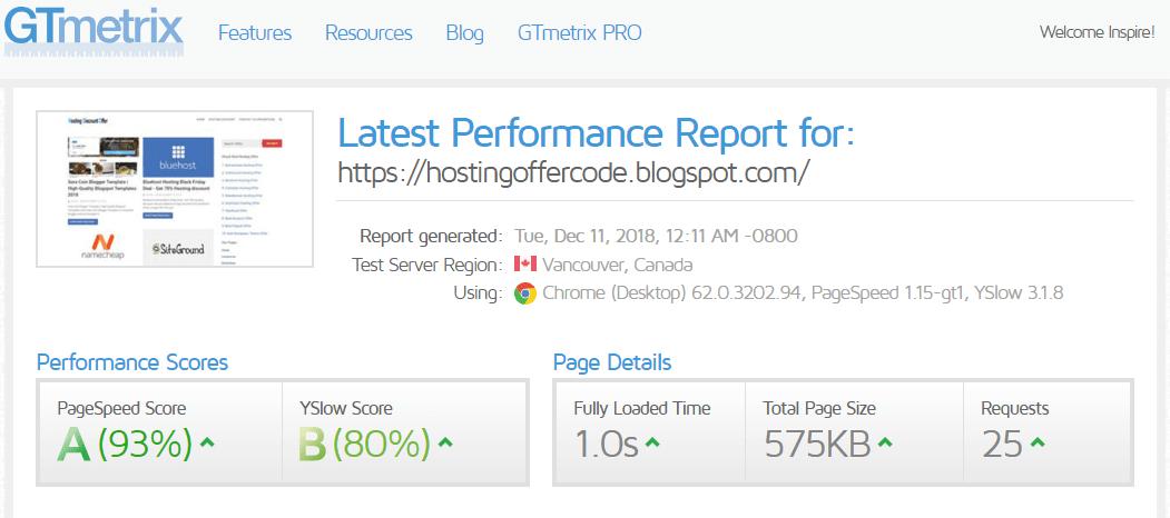 Blogspot Blog Speed