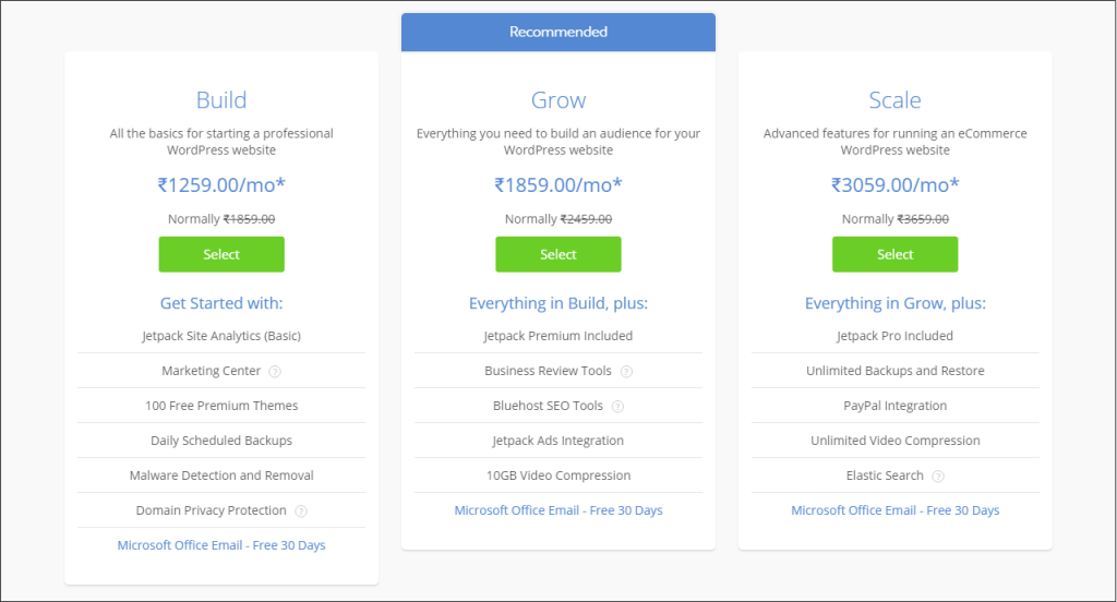 Bluehost India managed WordPress hosting pricing