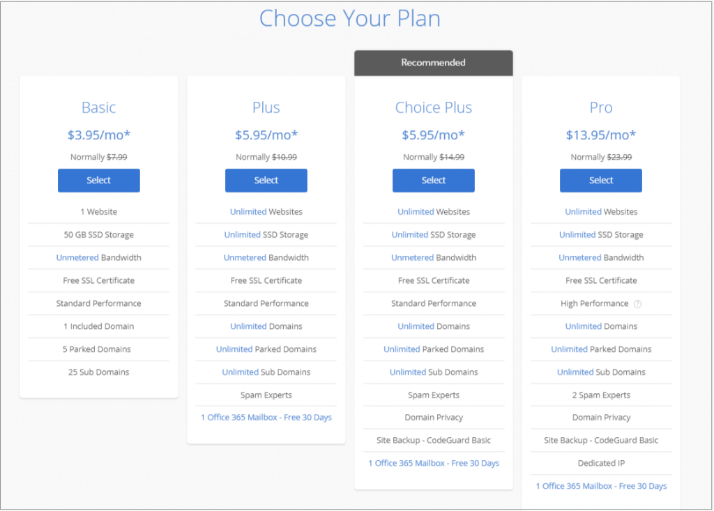 Bluehost Hosting plan 2020