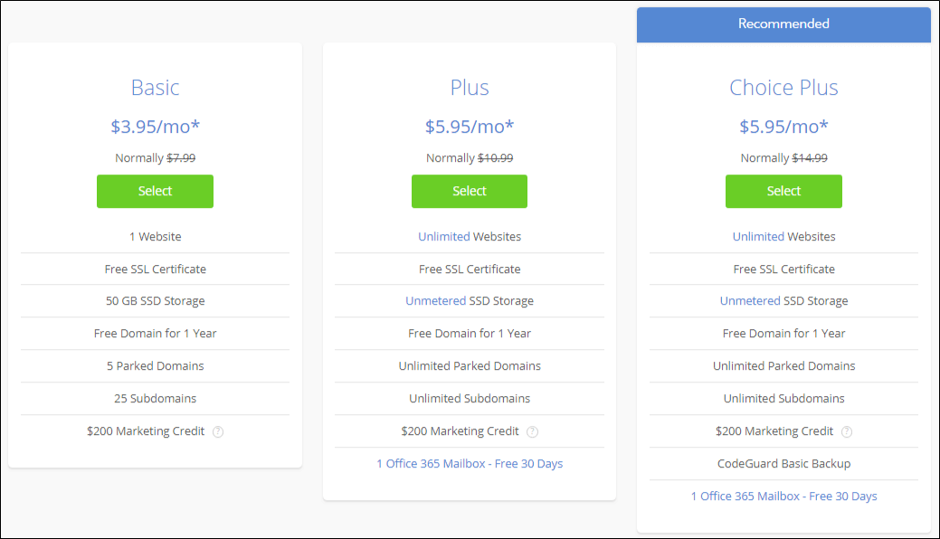Bluehost hosting plan pricing