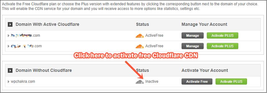Active Cloudflare CDN