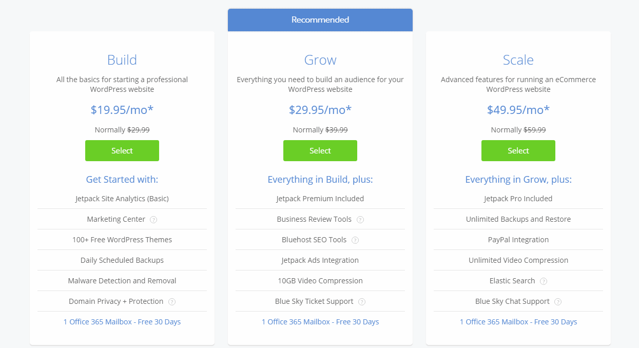Bluehost managed WordPress hosting plan pricing