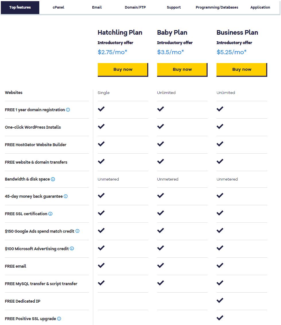 Hostgator plans comparison
