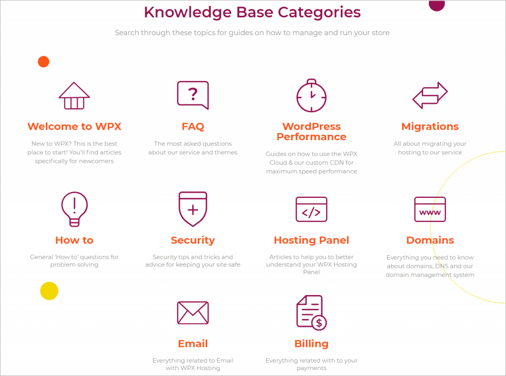 WPX knowledge base