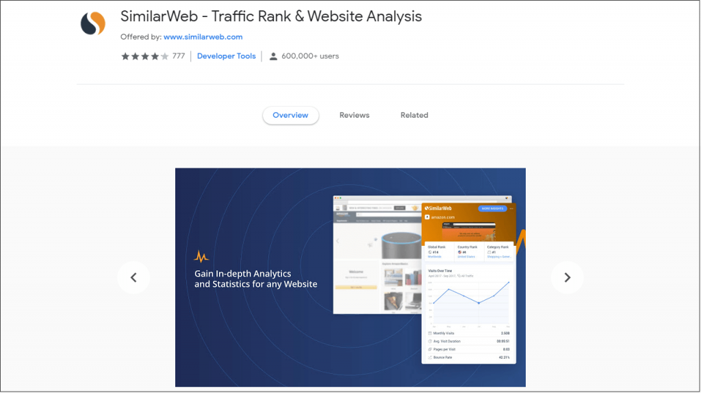 similarweb Extension
