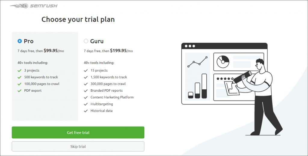 SEMRush Trial plan