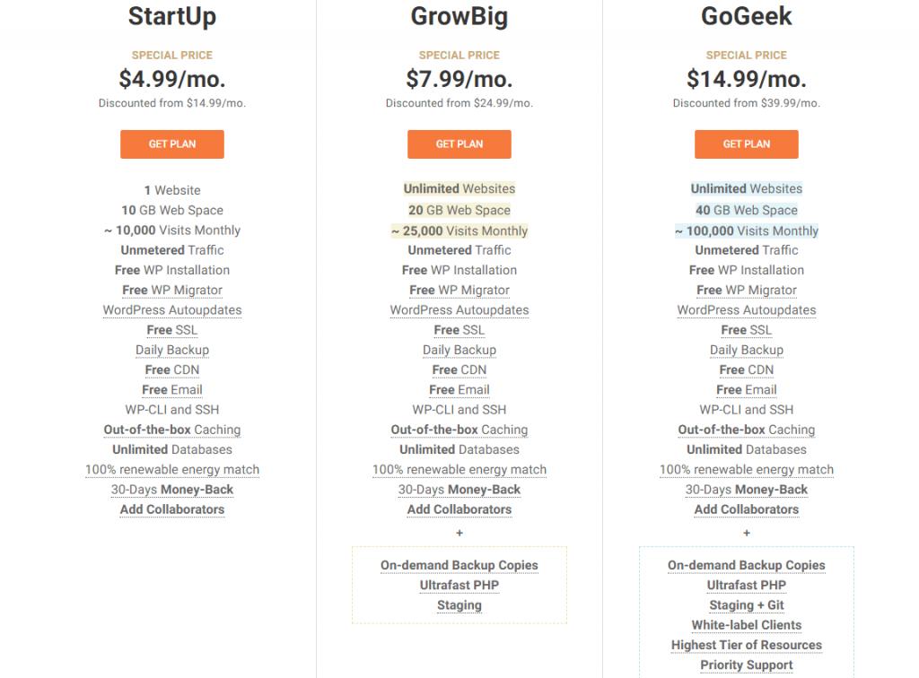 Siteground WordPress plans pricing