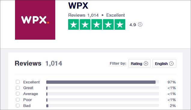 WPX Trust Pilot Review